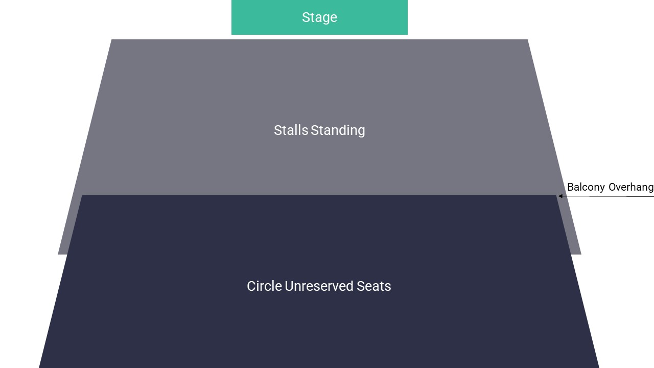O2 Academy Brixton Seating Map – Stalls Standing Layout