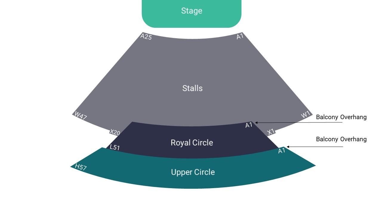 London Palladium Seating Map