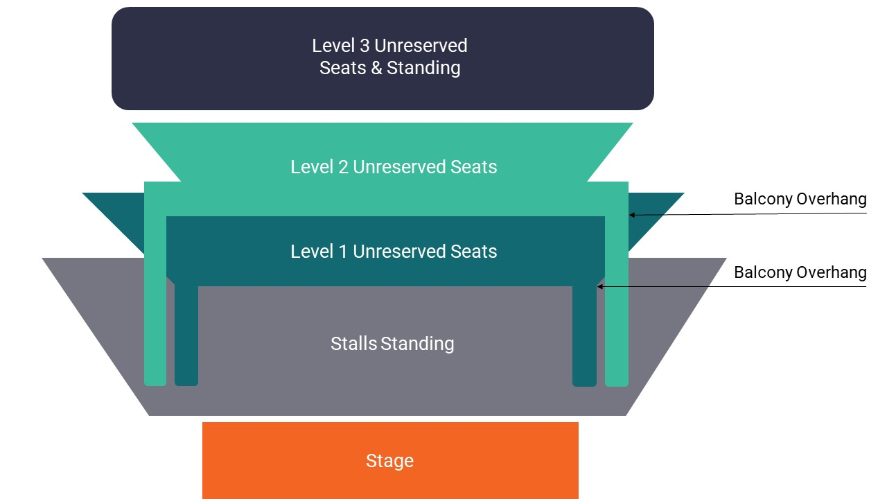 O2 Shepherd's Bush Empire Seat Map – Unreserved Seating Layout
